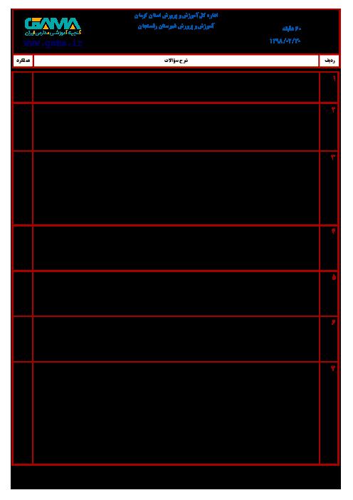 آزمون نوبت دوم انشا ششم هماهنگ رفسنجان | اردیبهشت 1398