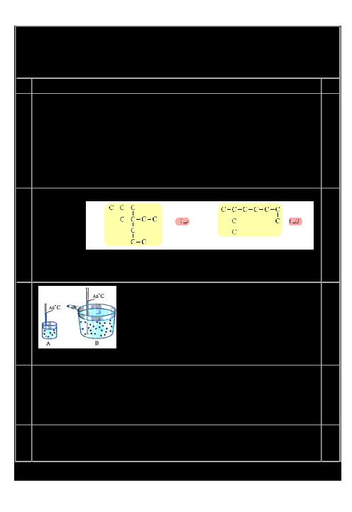 امتحان جبرانی شیمی یازدهم دبیرستان امام خمینی افشار | شهریور 1397