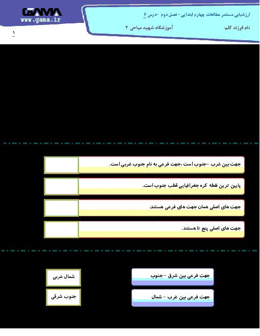 آزمونک مطالعات اجتماعی چهارم دبستان شهید میاحی | درس 6: جهتهای جغرافیایی