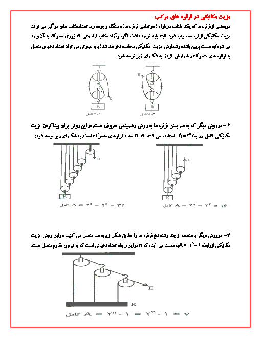محاسبه مزیت های قرقره های مرکب