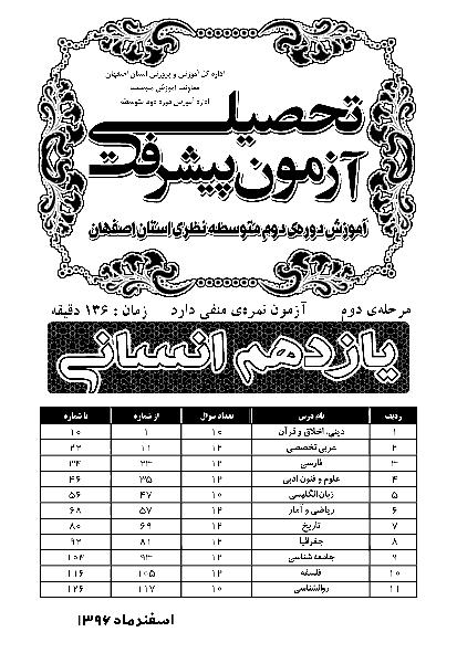 دفترچه سؤالات آزمون پیشرفت تحصیلی استان اصفهان پایه یازدهم رشته انسانی + کلید | مرحله دوم: اسفند 96