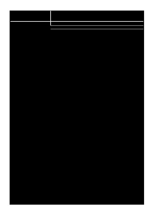 آزمون نوبت دوم پیامهای آسمان شهریور پایه هشتم مدرسه سهروردی  | شهریور 1396