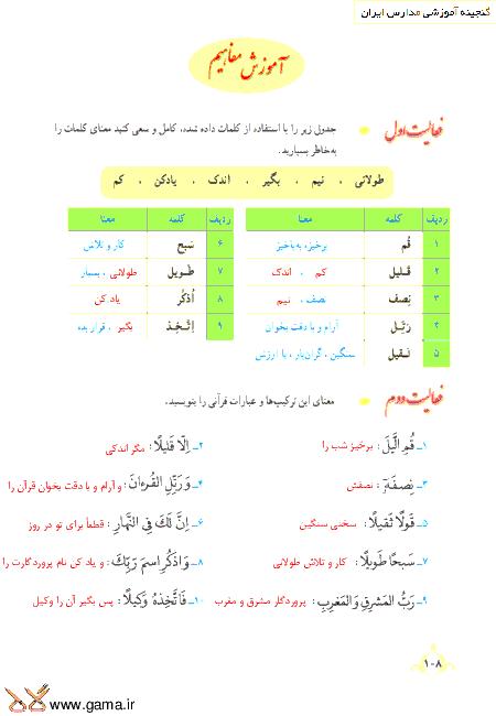 گام به گام آموزش قرآن نهم | پاسخ فعالیت ها و انس با قرآن درس 10: جلسه دوم (سوره مُزَّمِّل)