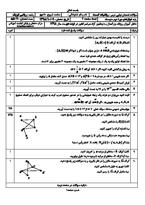 سؤالات امتحان نهایی درس ریاضیات گسسته دوازدهم رشته ریاضی | نوبت دی 98