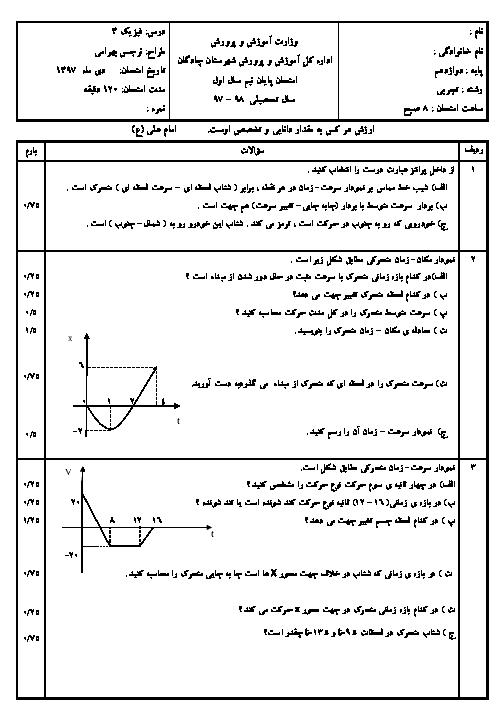 11 سری آزمون پیشنهادی نوبت اول فیزیک (3) تجربی دوازدهم | دی 1397