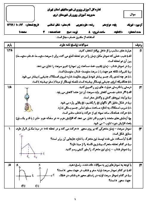 امتحان ترم اول فیزیک (3) تجربی دوازدهم دبیرستان عاشورا | دی 97