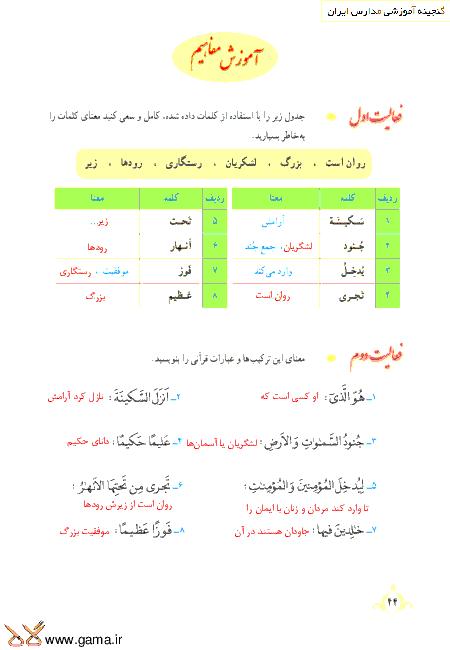 گام به گام آموزش قرآن نهم | پاسخ فعالیت ها و انس با قرآن درس 4: جلسه اول (سوره فتح)