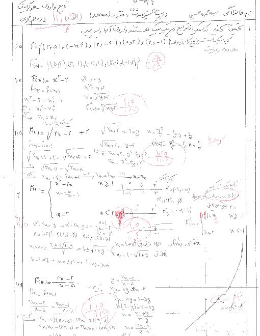 آزمونک ریاضی (2) پایه یازدهم دبیرستان تیزهوشان دخترانه مجاهد | وارون یک تابع و تابع یک به یک