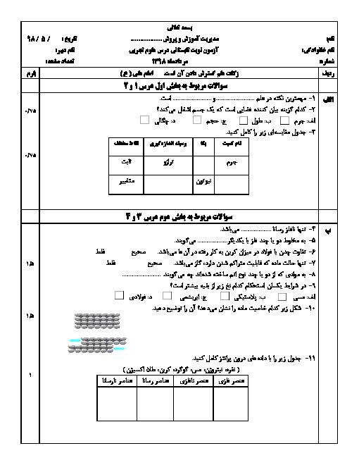 آزمون نوبت تابستانی علوم تجربی هفتم مدرسه جابر بن حیان | مرداد 1398