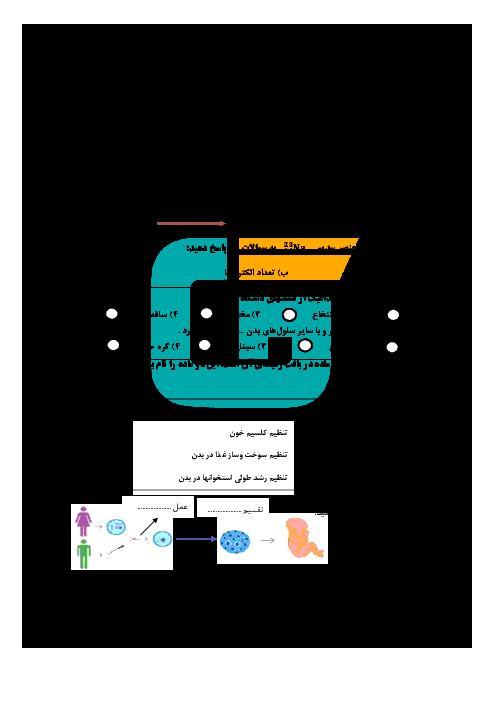 آزمون نوبت دوم علوم تجربی پایه هشتم مدرسه شهید منصور پرهیزگار + جواب   خرداد 96