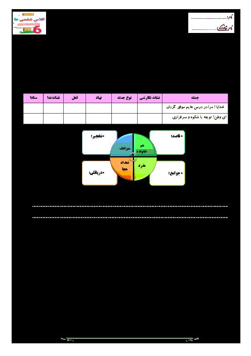 آزمون نوبت اول انشای فارسی ششم دبستان معراج | دی 1398