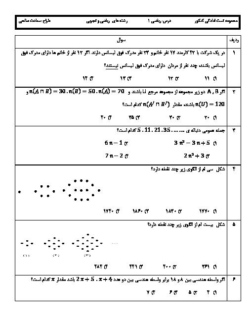 سوالات تستی جمع بندی ریاضی (1) دهم دبیرستان صدر اصفهانی | فصل 1 تا 7