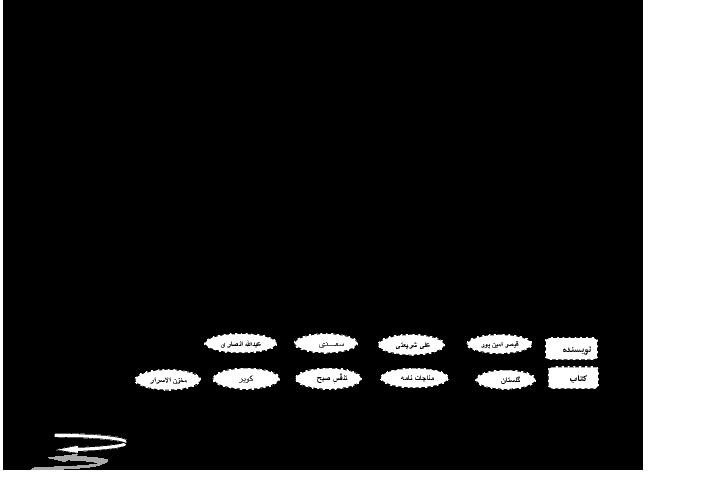 آزمون ادبیات فارسی هفتم مدرسه صهبای صفا | بهمن 1392
