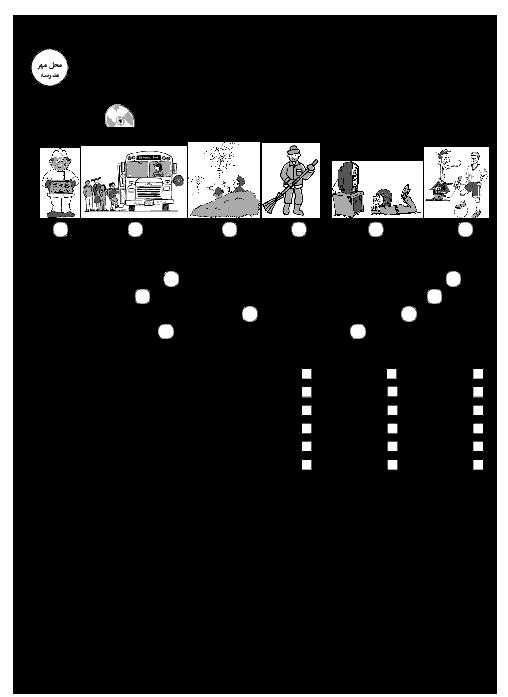 سوالات امتحان هماهنگ استانی نوبت دوم خرداد ماه 95 درس زبان انگليسی (Listening) پایه نهم با پاسخنامه | شهرستانهای تهران