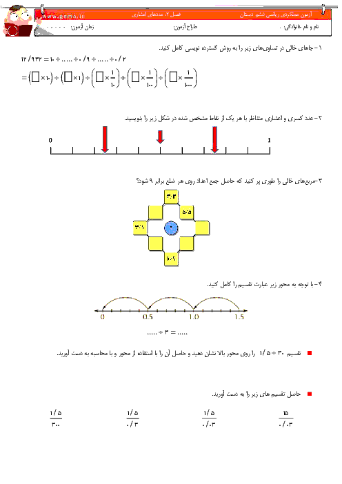 آزمون عملکردی ریاضی ششم | فصل 2: اعداد اعشاری