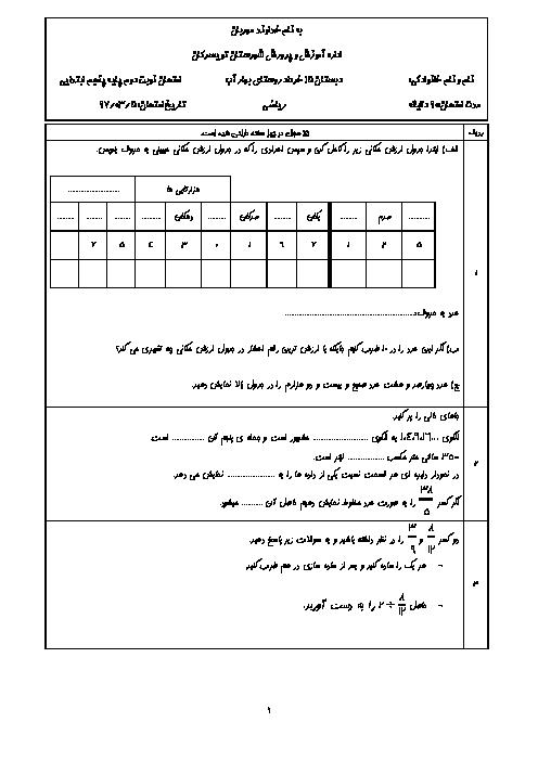 آزمون نوبت دوم ریاضی پایه پنجم دبستان پانزده خرداد بهارآب | اردیبهشت 1397