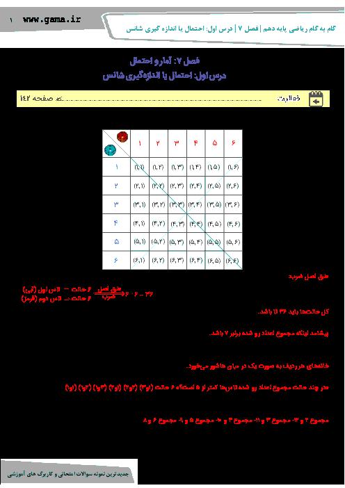 راهنمای گام به گام ریاضی (1) دهم رشته رياضی و تجربی   فصل 7   درس اول: احتمال یا اندازه گیری شانس