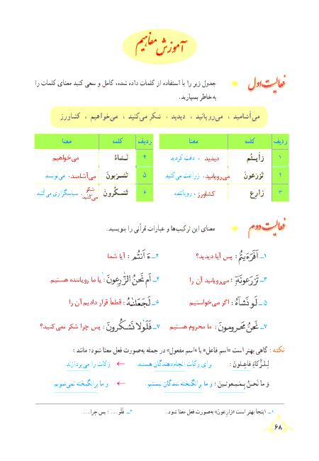گام به گام آموزش قرآن نهم | پاسخ فعالیت ها و انس با قرآن درس 6: جلسه دوم (سوره واقعه)