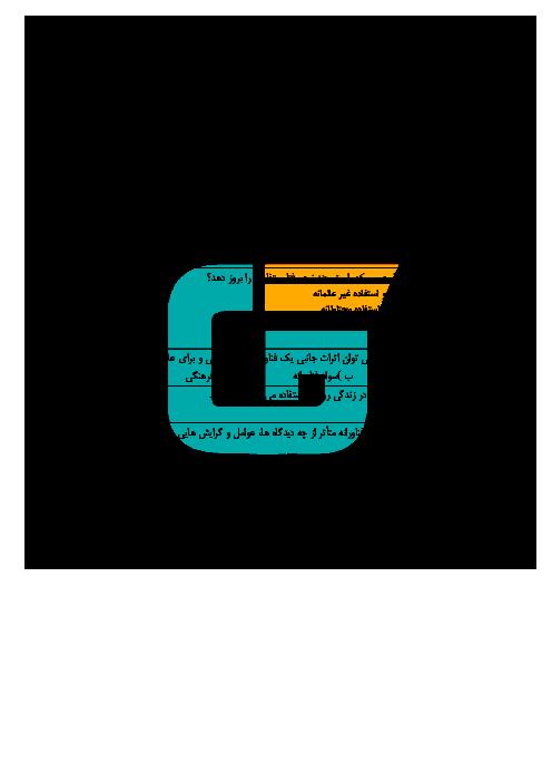 آزمون پودمانی کاربرد فناوریهای نوین یازدهم هنرستان علی بن موسی الرضا | پودمان 1: سواد فناورانه