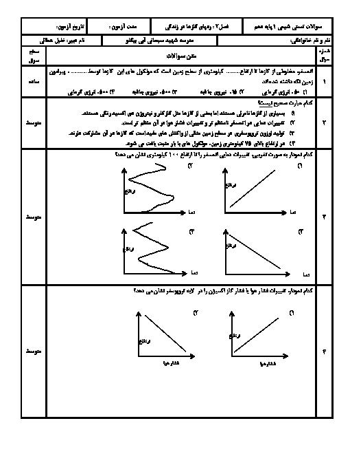 سوالات تستی شیمی (1) دهم دبیرستان شهید قادر سبحانی آبی بیگلو | فصل 2: ردِّپای گازها در زندگی