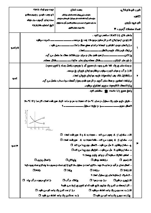 آزمون پایانی شیمی و زمین شناسی هشتم مدرسه آیت الله خامنه ای سیرجان | خرداد 1397