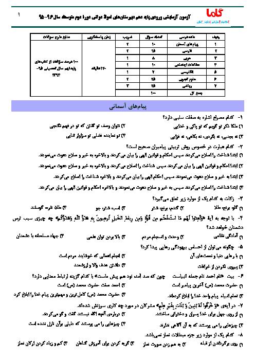 آزمون آزمایشی شماره (2) ورودی پايه دهم دبيرستانهاي نمونه دولتي دوره دوم متوسطه با پاسخ   سال 96-95