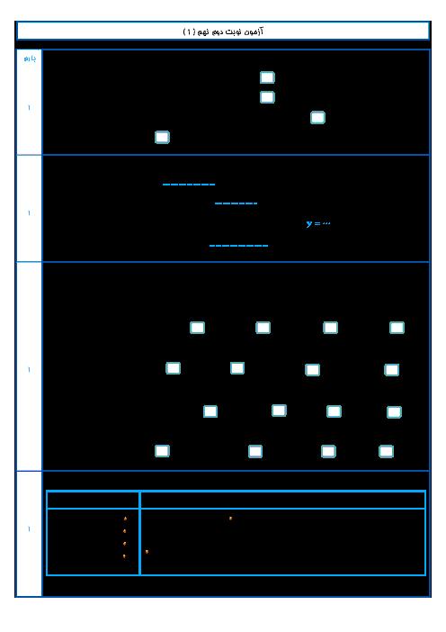 نمونه سوال پیشنهادی آزمون نوبت دوم ریاضی نهم با پاسخ | ویژه خرداد 95 سری ۱