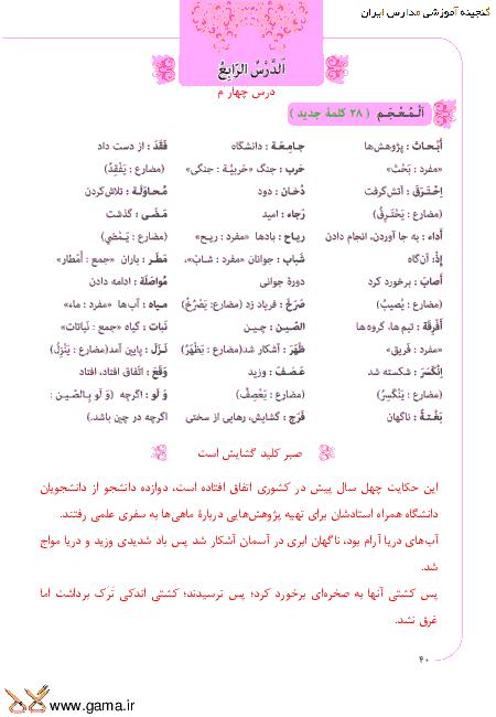 ترجمه متن درس و پاسخ تمرین های عربی نهم | درس چهارم: اَلصَّبْرُ مِفتاحُ الْفَرَجِ