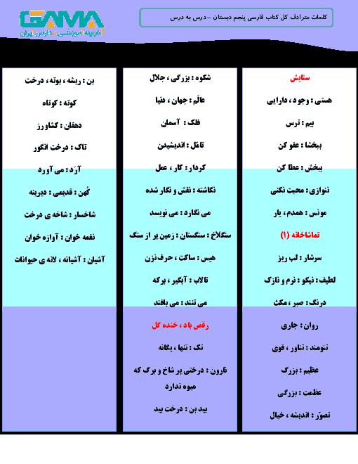 کلمات مترادف کل کتاب فارسی کلاس پنجم دبستان به صورت درس به درس - درس 1 تا 17