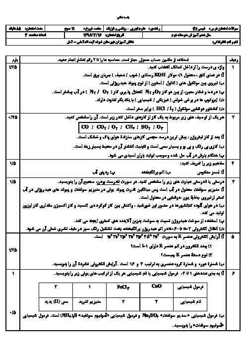 سوالات امتحان نوبت دوم شیمی (1) دهم رشته رياضی و تجربی دبیرستان نمونه دولتی آیت الله آملی آمل - خرداد 96