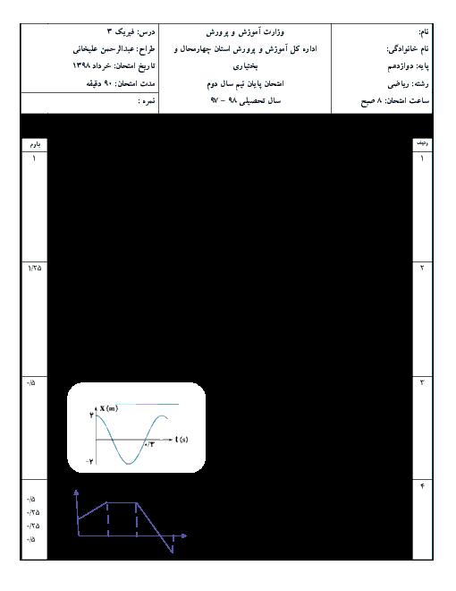 14 سری آزمون شبیه ساز امتحان نهایی فیزیک (3) ریاضی دوازدهم + پاسخ | خرداد 98