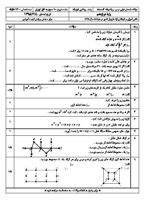 سؤالات امتحان نهایی (مدارس خارج از کشور) ریاضیات گسسته دوازدهم رشته ریاضی   خرداد 1398   پاسخ