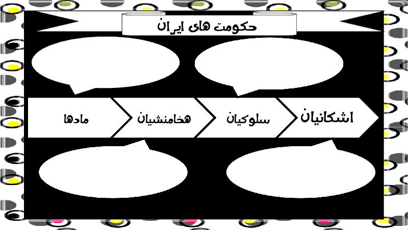 کاربرگ مطالعات اجتماعی چهارم | خط زمان حکومت های باستانی ایران