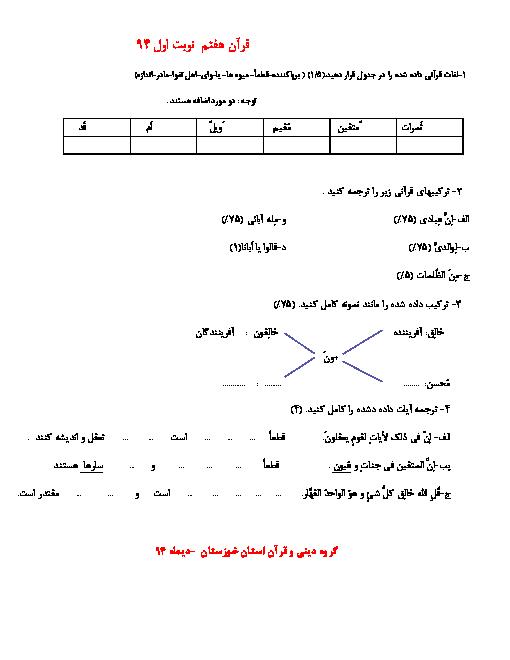 آزمون نوبت اول قرآن هفتم دی 9۴