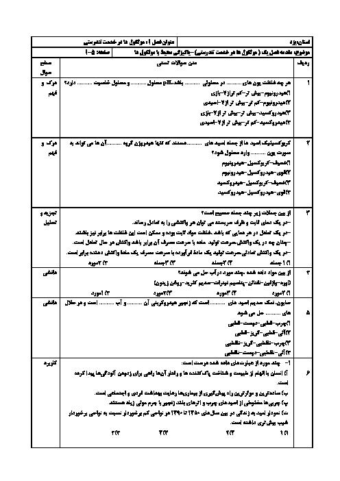 مجموعه تست های طبقه بندی شده شیمی (3) دوازدهم | فصل 1 تا 4 با کلید