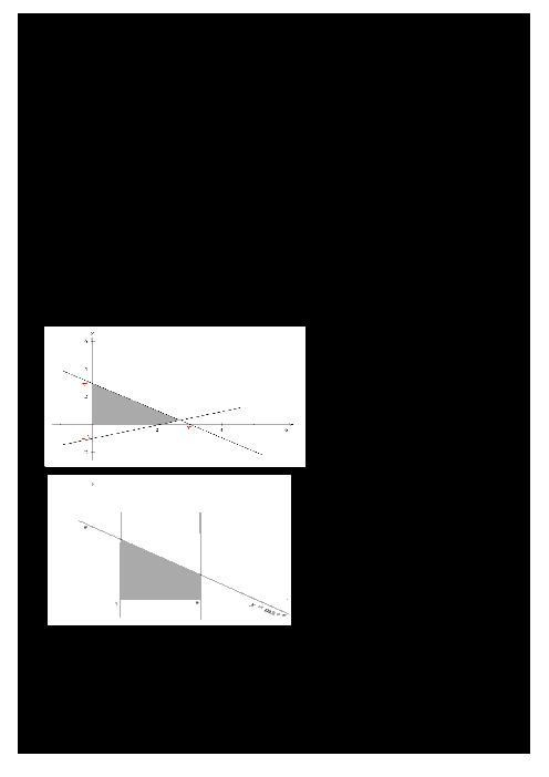 آزمون سطح دشوار ریاضی نهم مدرسه شهید آوینی | دستگاه معادلهی خطی