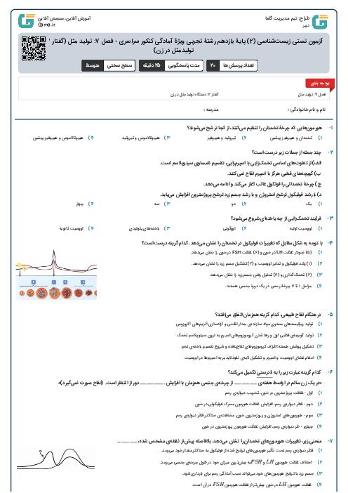 آزمون تستی زیستشناسی (2) پایۀ یازدهم رشتۀ تجربی ویژۀ آمادگی کنکور سراسری - فصل 7: تولید مثل (گفتار 2- دستگاه تولیدمثل در زن)
