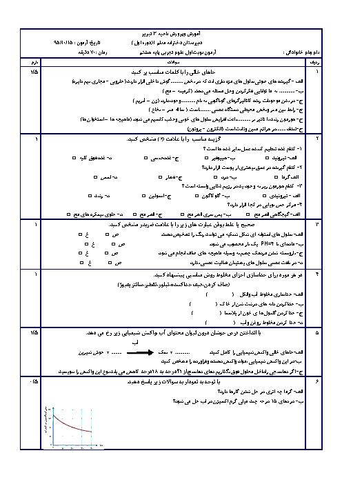 امتحان ترم اول علوم هشتم دبیرستان دخترانه معلم تبریز   دی 95