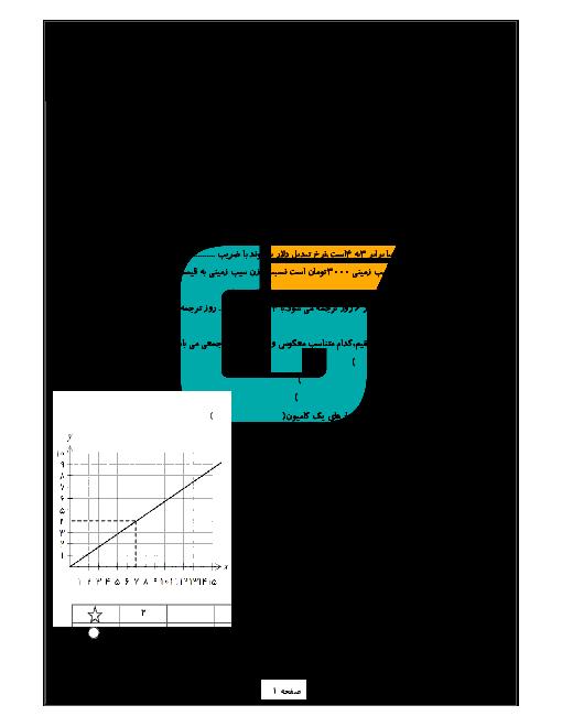 آزمون ریاضی (1) پایه دهم هنرستان | پودمان 1- نسبت و تناسب