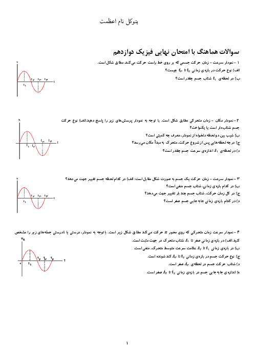سؤالات نوروزی فیزیک (3) ریاضی دوازدهم دبیرستان دانشگاه صنعتی شریف