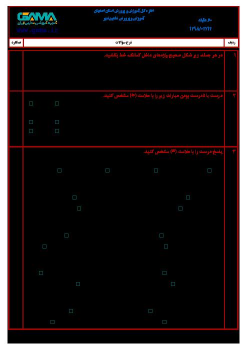 آزمون نوبت دوم املای فارسی ششم هماهنگ شاهین شهر | خرداد 1398