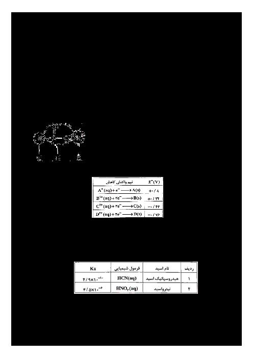 نمونه سوال شبیه ساز امتحان نهایی شیمی دوازدهم | خرداد 1398 + پاسخ