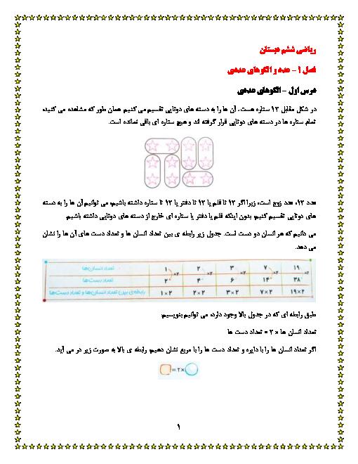 درسنامه و نکات آموزشی ریاضی ششم دبستان | فصل 1 تا 5