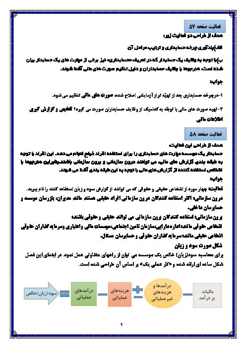 راهنمای حل فعالیت ها و کارعملی های حسابداری تهیه و تنظیم صورتهای مالی دوازدهم هنرستان   پودمان 2: تهیه و تنظیم صورت سود و زیان