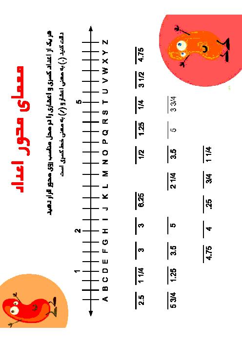 آزمون عملکردی ریاضی پنجم دبستان   نمایش اعداد اعشاری و کسری روی محور
