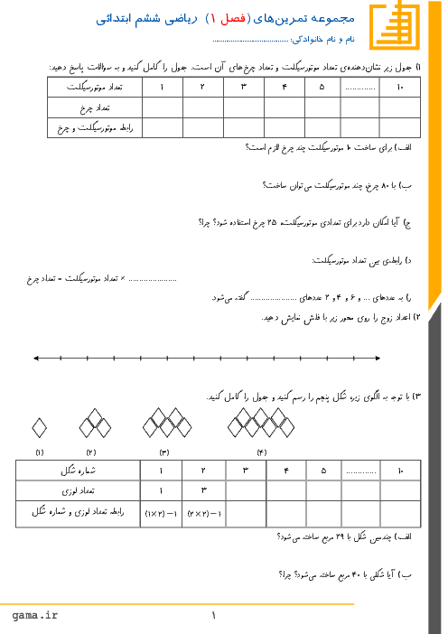 مجموعه تمرینهای ریاضی ششم دبستان | فصل 1: عدد و الگوهای عددی