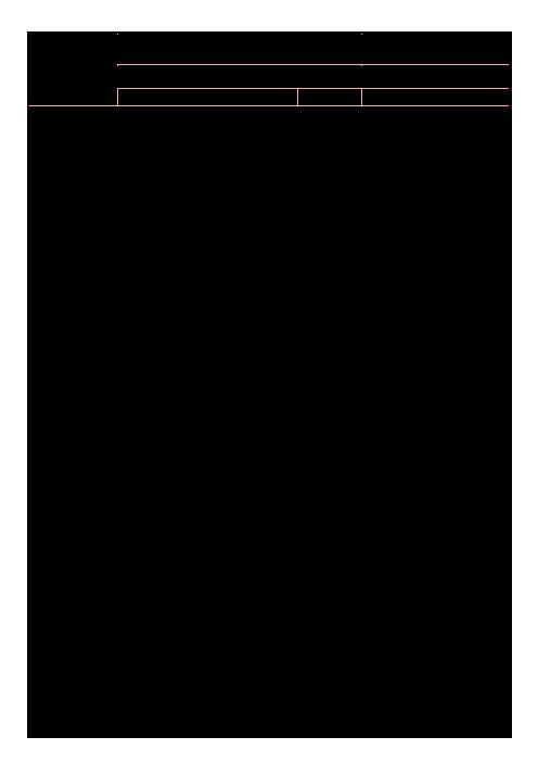 سوالات تستی پودمان 2 نصب و راهاندازی سیستمهای رایانهای دهم هنرستان علوم    کاربری سیستم عامل