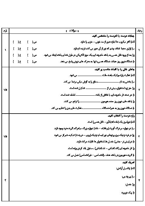امتحان میان ترم زیست شناسی (2) یازدهم دبیرستان پژوهندگان   فصل 1 تا 4