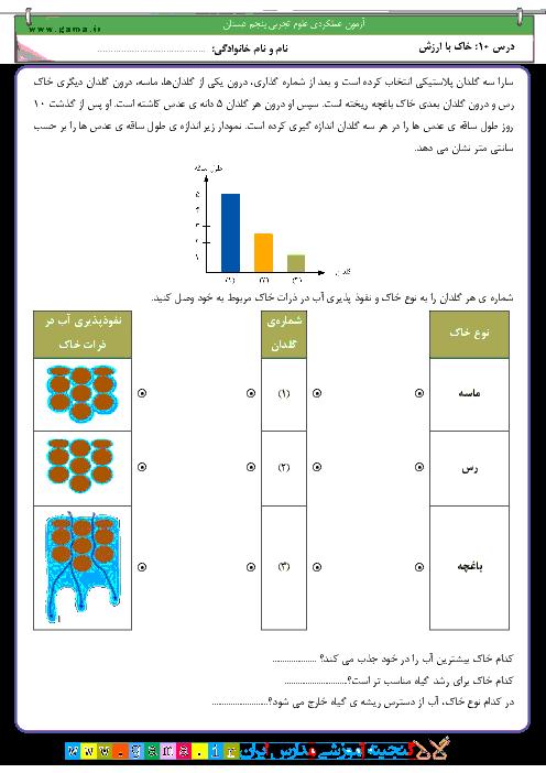 آزمون عملکردی علوم تجربی پنجم دبستان  | درس 10: خاک با ارزش