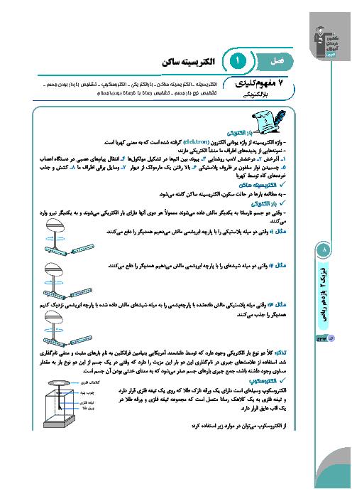 درسنامه آموزشی + 42 تست فیزیک (2) پایه یازدهم رشته ریاضی | فصل 1:  الکتریسیته ساکن تا پایان قانون کلن